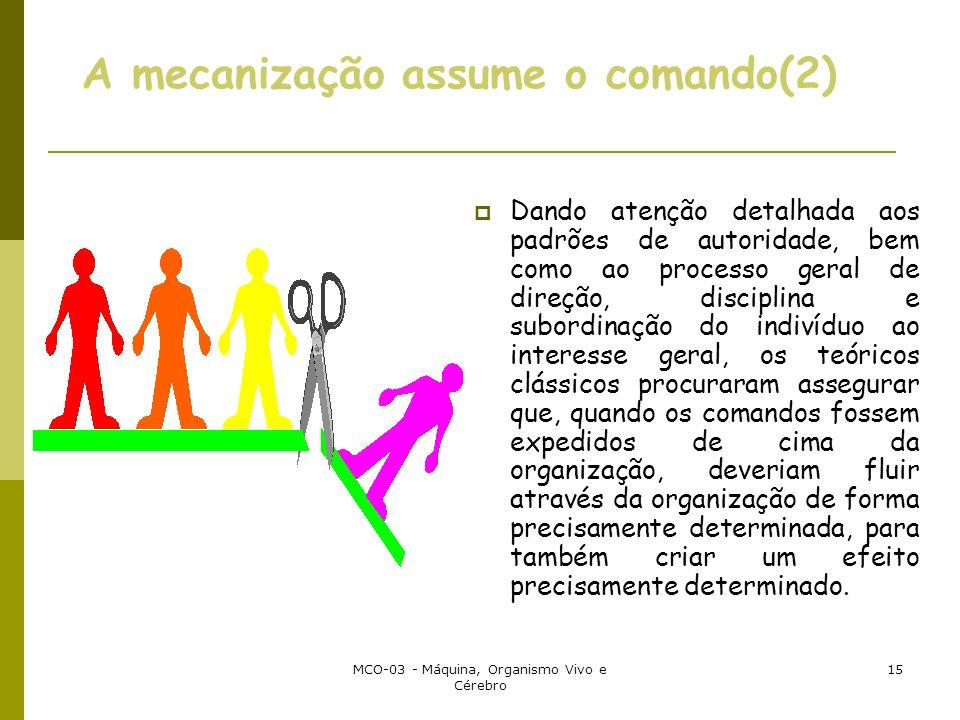MCO-03 - Máquina, Organismo Vivo e Cérebro 15 A mecanização assume o comando(2) Dando atenção detalhada aos padrões de autoridade, bem como ao process