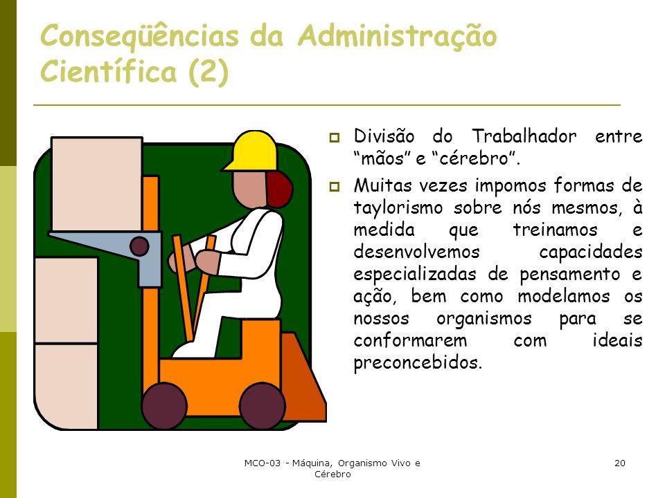MCO-03 - Máquina, Organismo Vivo e Cérebro 20 Conseqüências da Administração Científica (2) Divisão do Trabalhador entre mãos e cérebro.