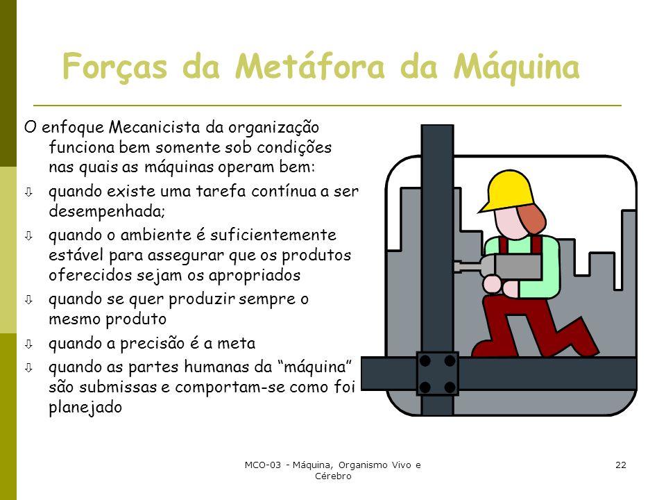 MCO-03 - Máquina, Organismo Vivo e Cérebro 22 Forças da Metáfora da Máquina O enfoque Mecanicista da organização funciona bem somente sob condições na