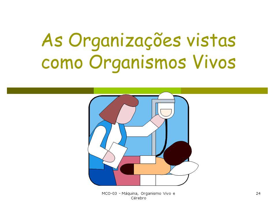 MCO-03 - Máquina, Organismo Vivo e Cérebro 24 As Organizações vistas como Organismos Vivos