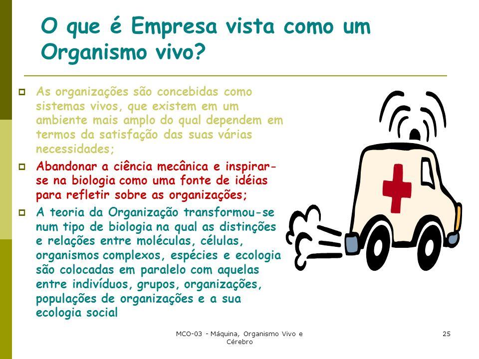 MCO-03 - Máquina, Organismo Vivo e Cérebro 25 O que é Empresa vista como um Organismo vivo? As organizações são concebidas como sistemas vivos, que ex