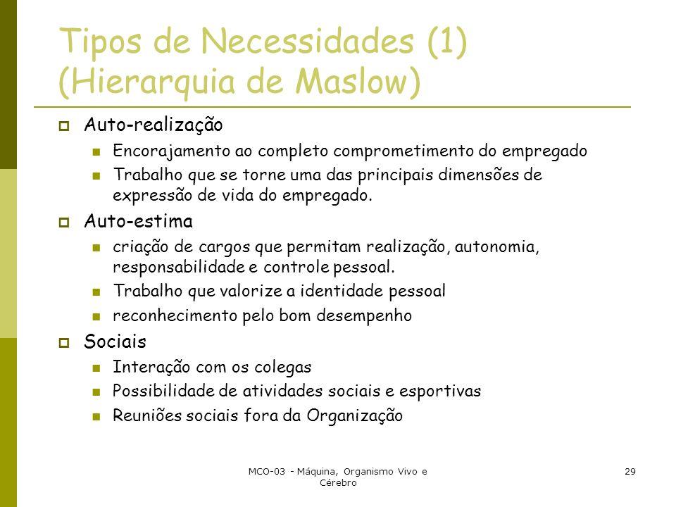 MCO-03 - Máquina, Organismo Vivo e Cérebro 29 Tipos de Necessidades (1) (Hierarquia de Maslow) Auto-realização Encorajamento ao completo comprometimento do empregado Trabalho que se torne uma das principais dimensões de expressão de vida do empregado.