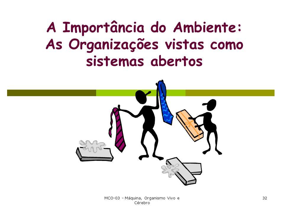MCO-03 - Máquina, Organismo Vivo e Cérebro 32 A Importância do Ambiente: As Organizações vistas como sistemas abertos