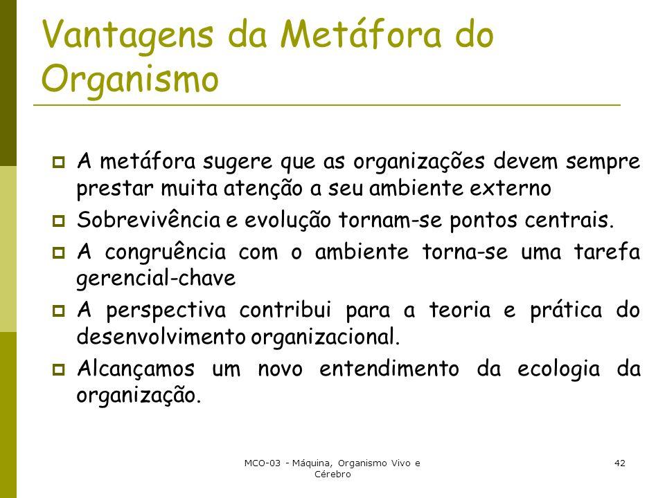 MCO-03 - Máquina, Organismo Vivo e Cérebro 42 Vantagens da Metáfora do Organismo A metáfora sugere que as organizações devem sempre prestar muita atenção a seu ambiente externo Sobrevivência e evolução tornam-se pontos centrais.
