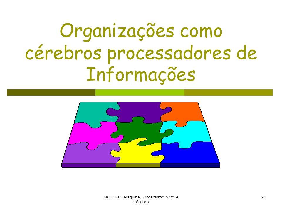 MCO-03 - Máquina, Organismo Vivo e Cérebro 50 Organizações como cérebros processadores de Informações