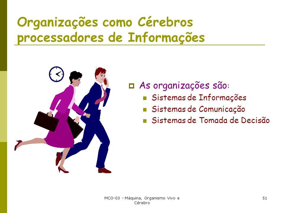 MCO-03 - Máquina, Organismo Vivo e Cérebro 51 Organizações como Cérebros processadores de Informações As organizações são : Sistemas de Informações Sistemas de Comunicação Sistemas de Tomada de Decisão