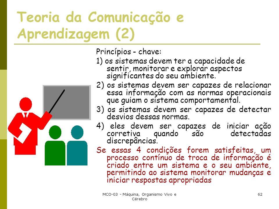 MCO-03 - Máquina, Organismo Vivo e Cérebro 62 Teoria da Comunicação e Aprendizagem (2) Princípios - chave: 1) os sistemas devem ter a capacidade de se