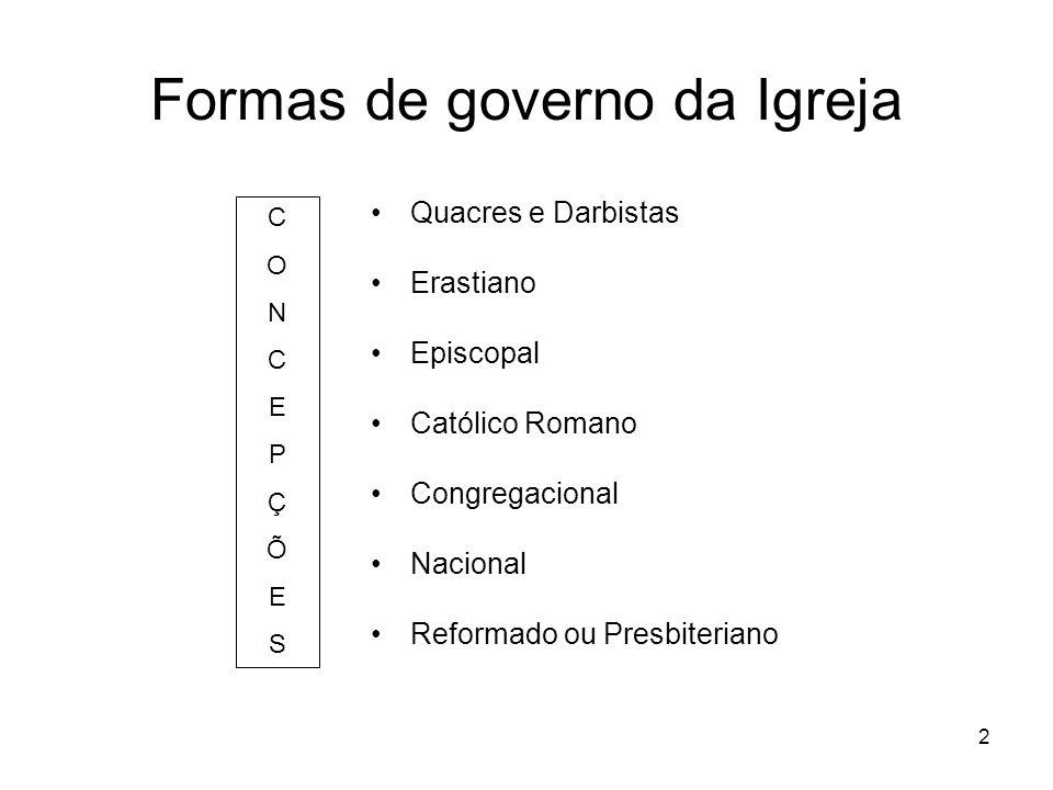 2 Formas de governo da Igreja Quacres e Darbistas Erastiano Episcopal Católico Romano Congregacional Nacional Reformado ou Presbiteriano CONCEPÇÕESCON