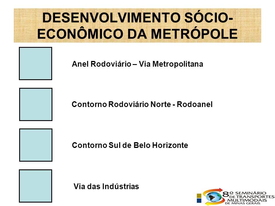 Anel Rodoviário – Via Metropolitana Contorno Rodoviário Norte - Rodoanel Contorno Sul de Belo Horizonte Via das Indústrias DESENVOLVIMENTO SÓCIO- ECONÔMICO DA METRÓPOLE