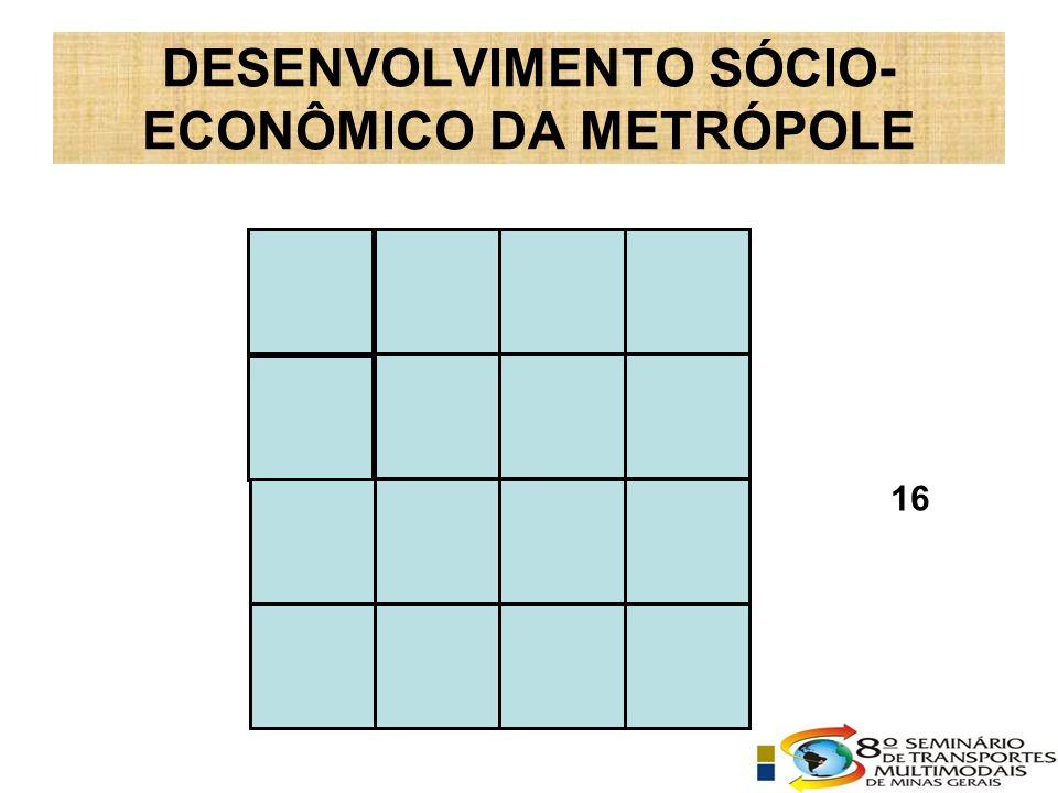 DESENVOLVIMENTO SÓCIO- ECONÔMICO DA METRÓPOLE + 4 = 20