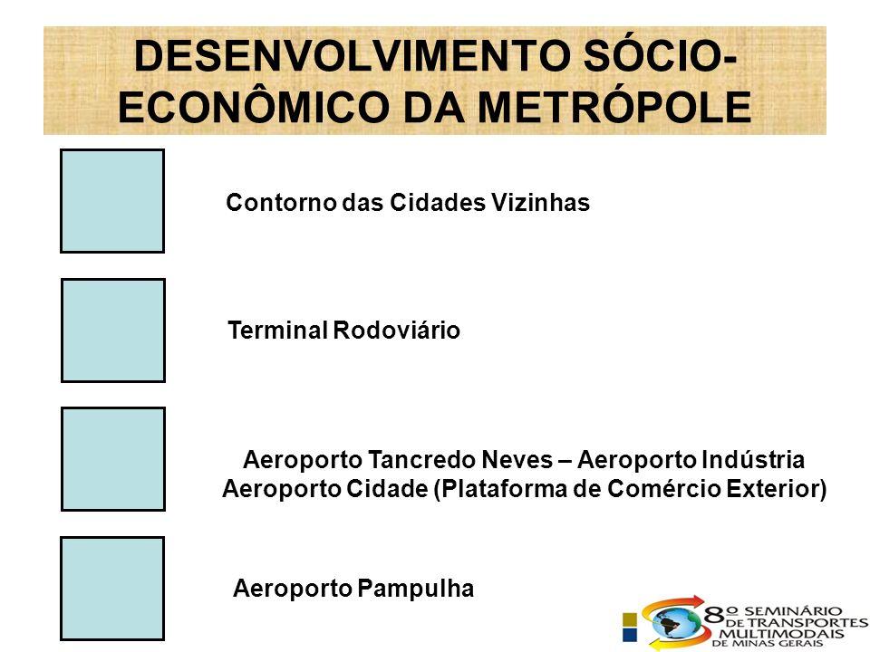 Contorno das Cidades Vizinhas Terminal Rodoviário Aeroporto Tancredo Neves – Aeroporto Indústria Aeroporto Cidade (Plataforma de Comércio Exterior) Aeroporto Pampulha DESENVOLVIMENTO SÓCIO- ECONÔMICO DA METRÓPOLE
