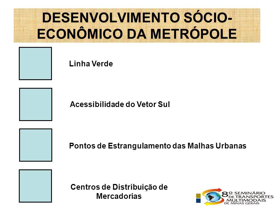 Centros de Distribuição de Mercadorias Linha Verde Acessibilidade do Vetor Sul Pontos de Estrangulamento das Malhas Urbanas DESENVOLVIMENTO SÓCIO- ECONÔMICO DA METRÓPOLE