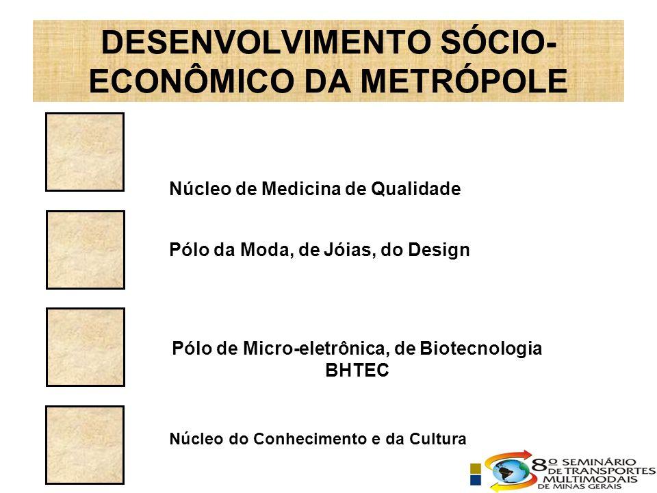 Pólo da Moda, de Jóias, do Design Pólo de Micro-eletrônica, de Biotecnologia BHTEC Núcleo de Medicina de Qualidade Núcleo do Conhecimento e da Cultura DESENVOLVIMENTO SÓCIO- ECONÔMICO DA METRÓPOLE