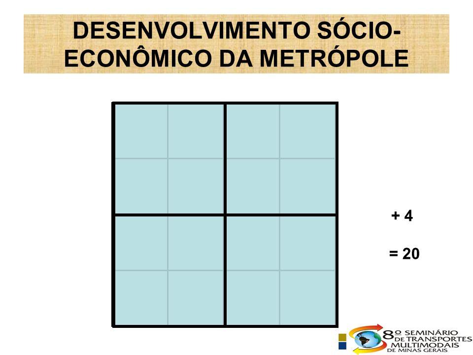 DESENVOLVIMENTO SÓCIO- ECONÔMICO DA METRÓPOLE + 1 = 21