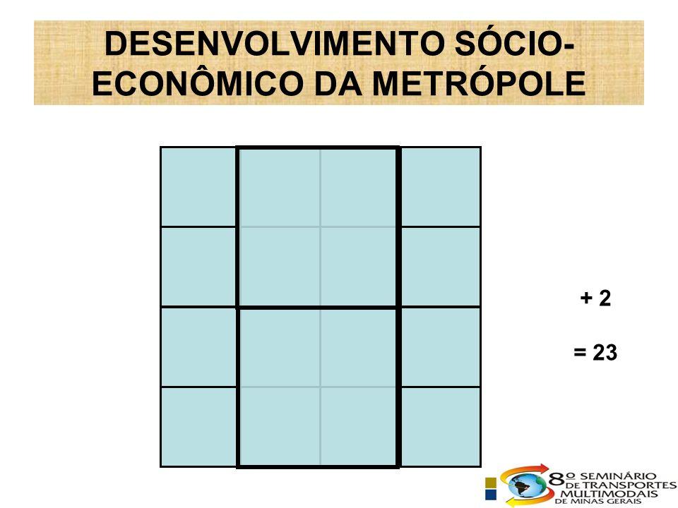 DESENVOLVIMENTO SÓCIO- ECONÔMICO DA METRÓPOLE + 2 = 23
