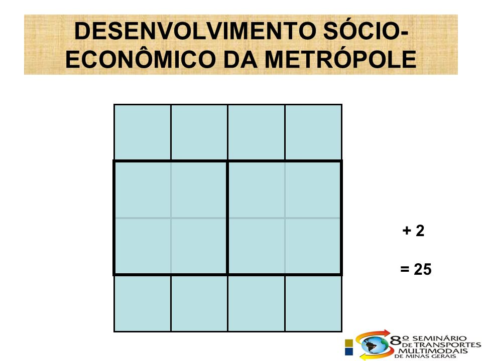 DESENVOLVIMENTO SÓCIO- ECONÔMICO DA METRÓPOLE + 2 = 25