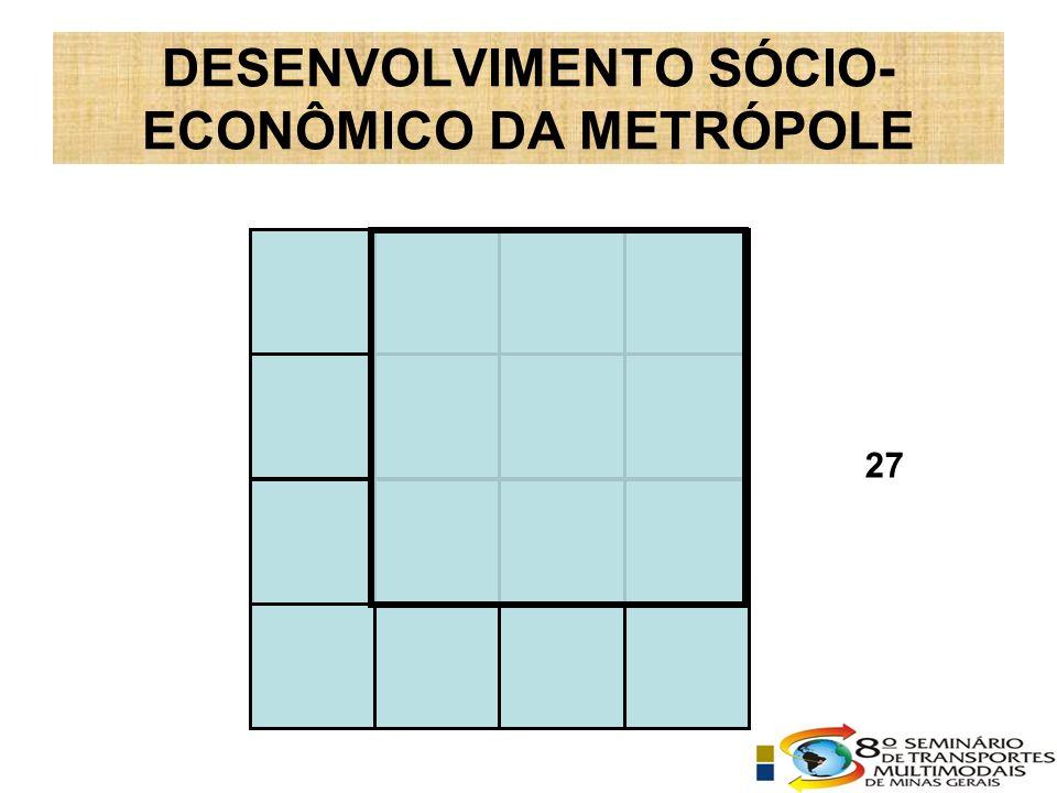 DESENVOLVIMENTO SÓCIO- ECONÔMICO DA METRÓPOLE 27