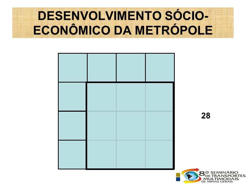 DESENVOLVIMENTO SÓCIO- ECONÔMICO DA METRÓPOLE 28