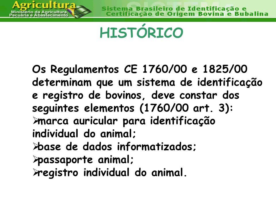HISTÓRICO Os Regulamentos CE 1760/00 e 1825/00 determinam que um sistema de identificação e registro de bovinos, deve constar dos seguintes elementos