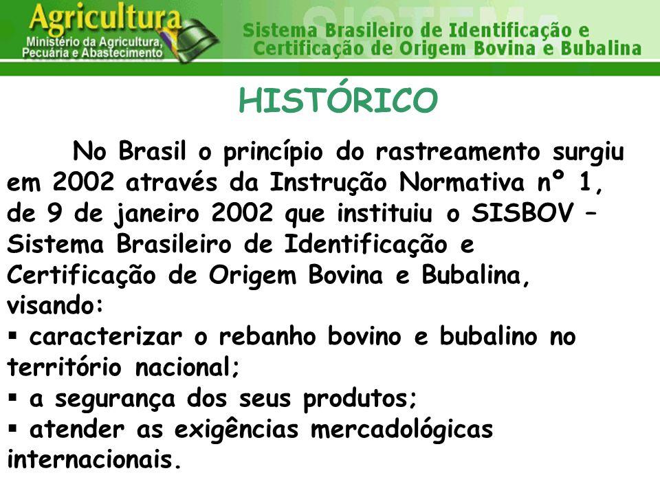 HISTÓRICO No Brasil o princípio do rastreamento surgiu em 2002 através da Instrução Normativa nº 1, de 9 de janeiro 2002 que instituiu o SISBOV – Sist