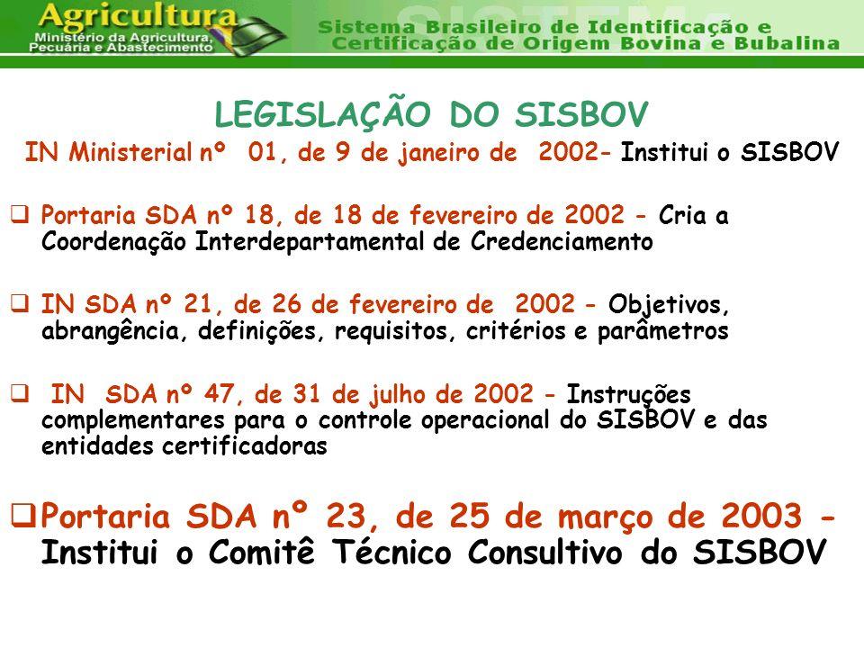 LEGISLAÇÃO DO SISBOV IN Ministerial nº 01, de 9 de janeiro de 2002- Institui o SISBOV Portaria SDA nº 18, de 18 de fevereiro de 2002 - Cria a Coordena