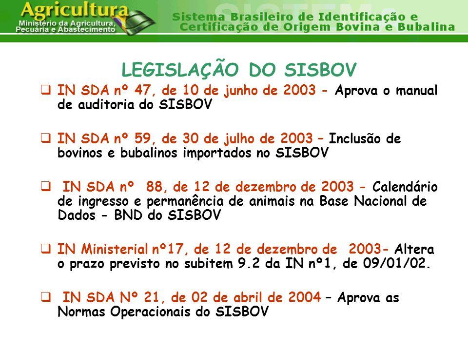 LEGISLAÇÃO DO SISBOV IN SDA nº 47, de 10 de junho de 2003 - Aprova o manual de auditoria do SISBOV IN SDA nº 59, de 30 de julho de 2003 – Inclusão de