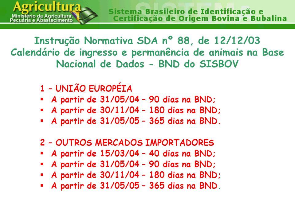 1 – UNIÃO EUROPÉIA A partir de 31/05/04 – 90 dias na BND; A partir de 30/11/04 – 180 dias na BND; A partir de 31/05/05 – 365 dias na BND. 2 – OUTROS M