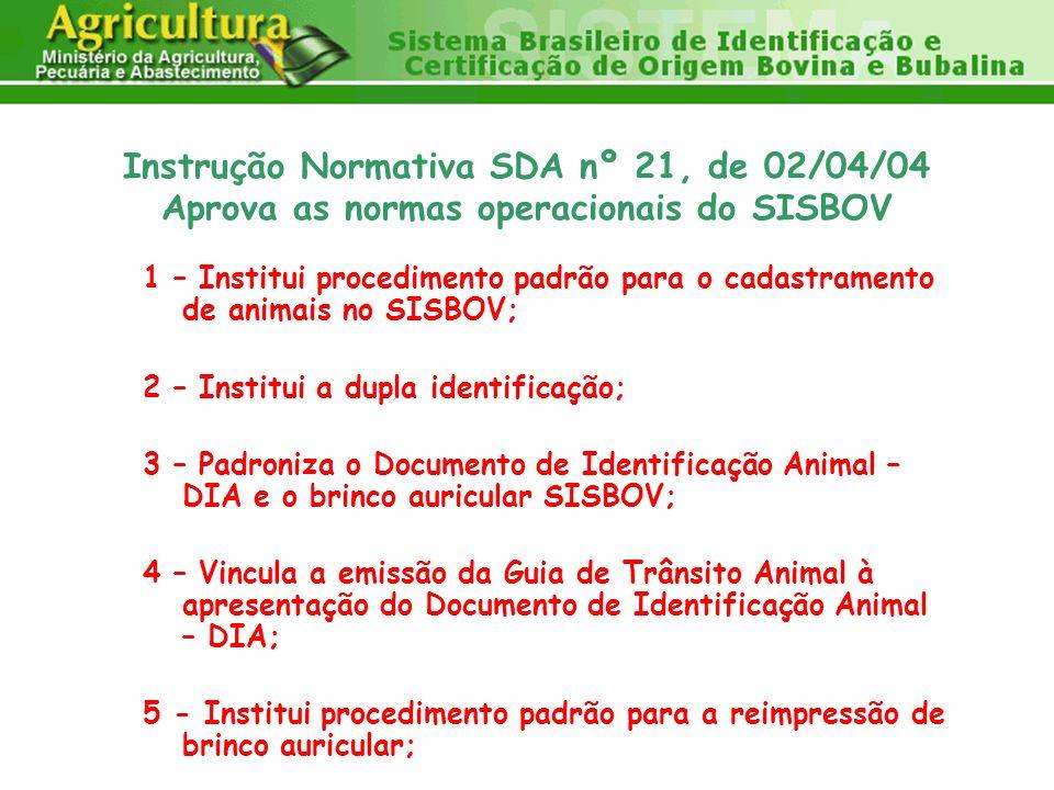 1 – Institui procedimento padrão para o cadastramento de animais no SISBOV; 2 – Institui a dupla identificação; 3 – Padroniza o Documento de Identific