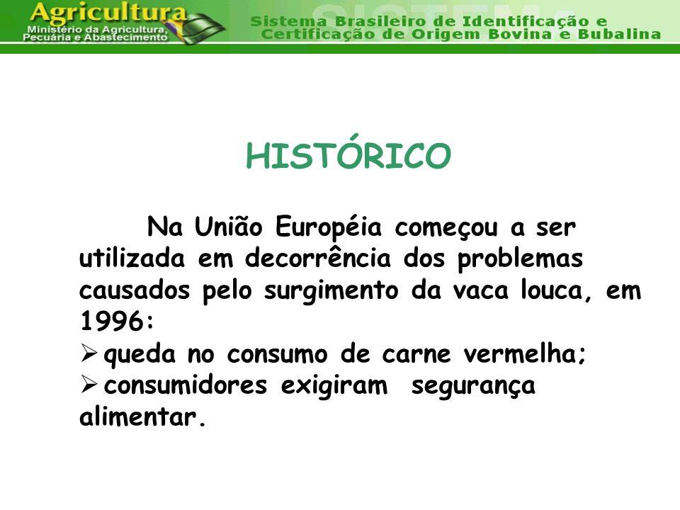 HISTÓRICO Na União Européia começou a ser utilizada em decorrência dos problemas causados pelo surgimento da vaca louca, em 1996: queda no consumo de
