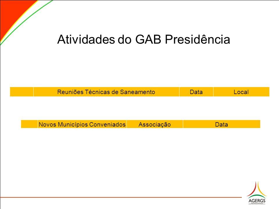 Atividades do GAB Presidência Reuniões Técnicas de SaneamentoDataLocal Novos Municípios ConveniadosAssociaçãoData