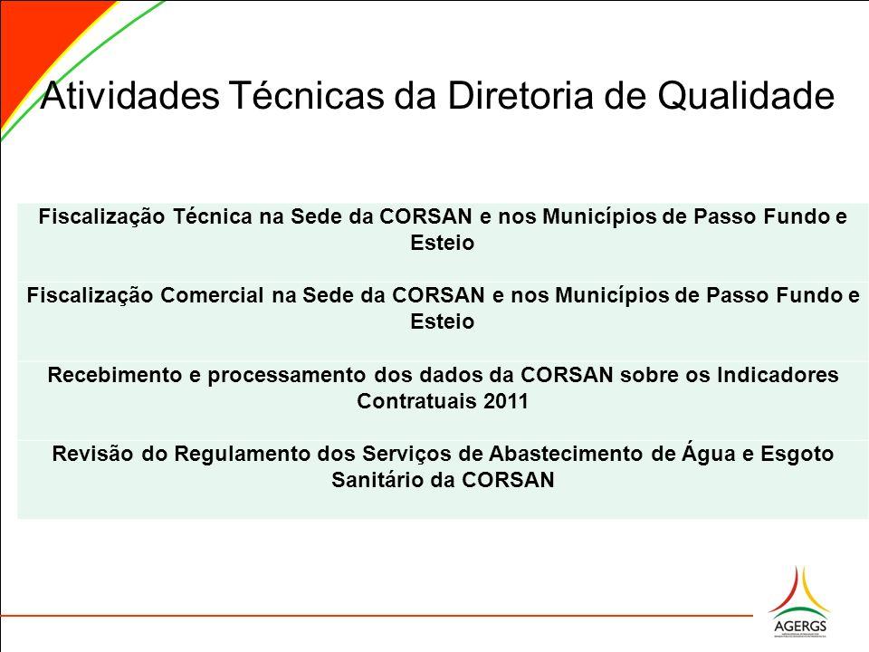 Atividades Técnicas da Diretoria de Qualidade Fiscalização Técnica na Sede da CORSAN e nos Municípios de Passo Fundo e Esteio Fiscalização Comercial n