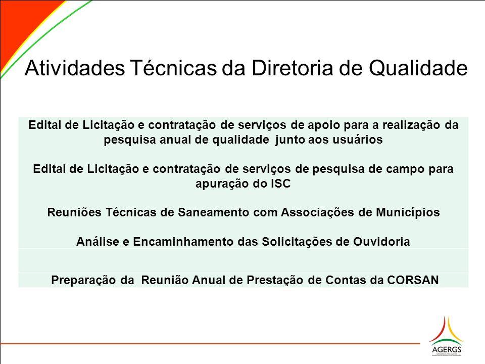 Edital de Licitação e contratação de serviços de apoio para a realização da pesquisa anual de qualidade junto aos usuários Edital de Licitação e contr