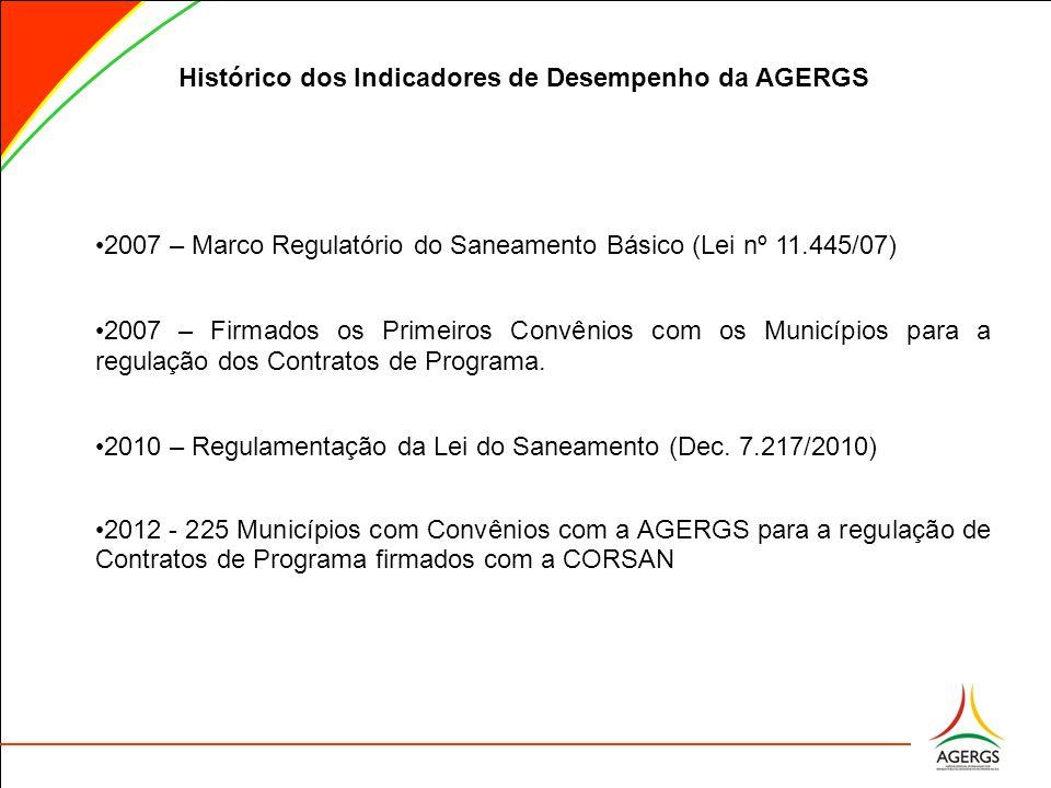 2007 – Marco Regulatório do Saneamento Básico (Lei nº 11.445/07) 2007 – Marco Regulatório do Saneamento Básico (Lei nº 11.445/07) 2007 – Firmados os P