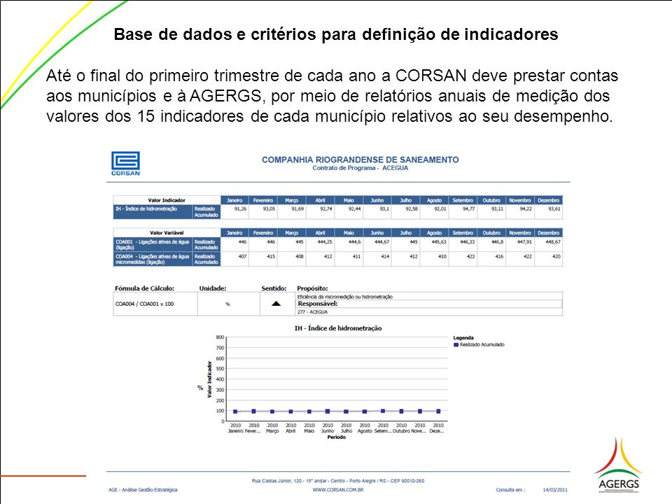 Base de dados e critérios para definição de indicadores Até o final do primeiro trimestre de cada ano a CORSAN deve prestar contas aos municípios e à