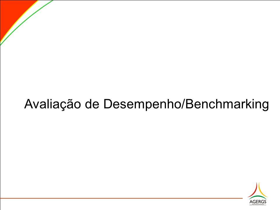 Avaliação de Desempenho/Benchmarking