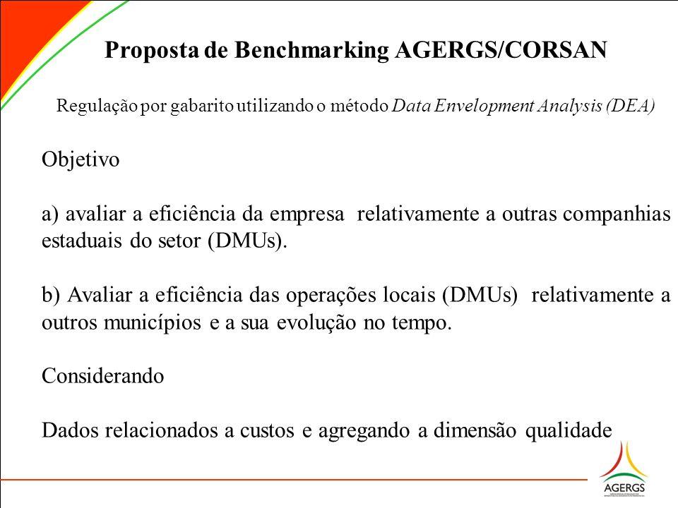 Proposta de Benchmarking AGERGS/CORSAN Regulação por gabarito utilizando o método Data Envelopment Analysis (DEA) Objetivo a) avaliar a eficiência da