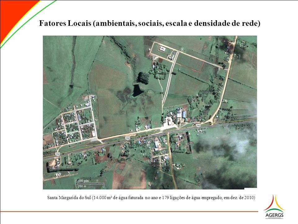 Fatores Locais (ambientais, sociais, escala e densidade de rede) Santa Margarida do Sul (14.000 m³ de água faturada no ano e 179 ligações de água/empr