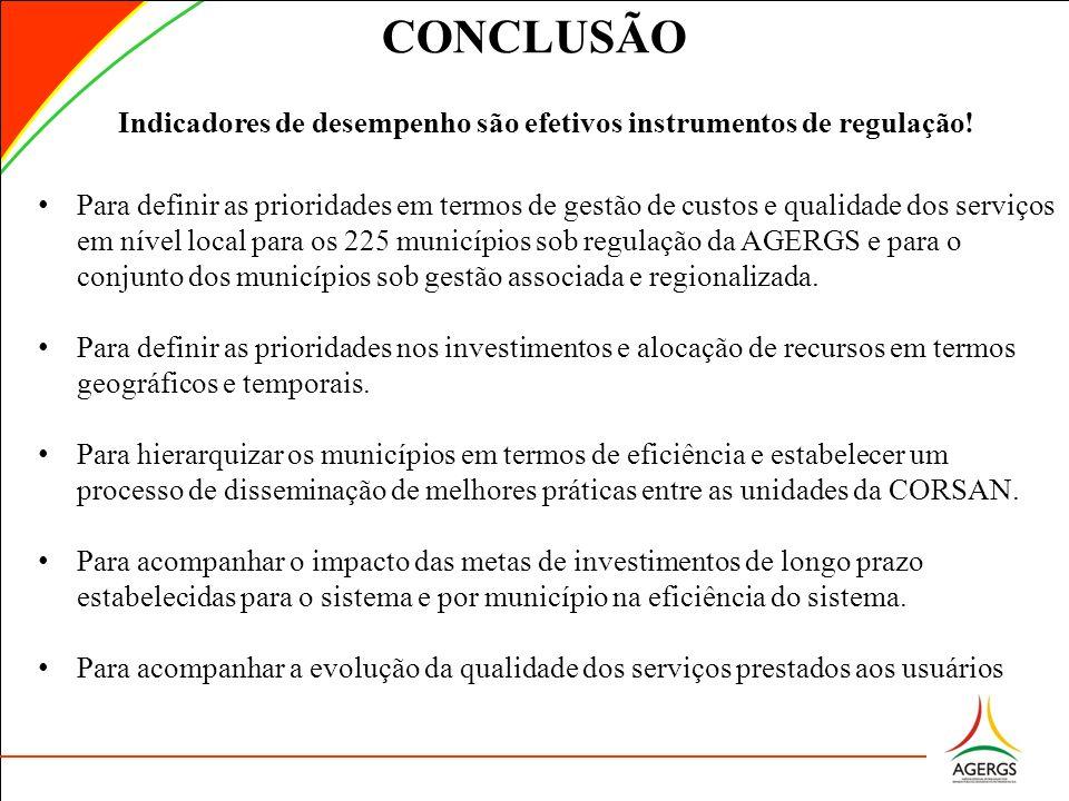 CONCLUSÃO Indicadores de desempenho são efetivos instrumentos de regulação! Para definir as prioridades em termos de gestão de custos e qualidade dos