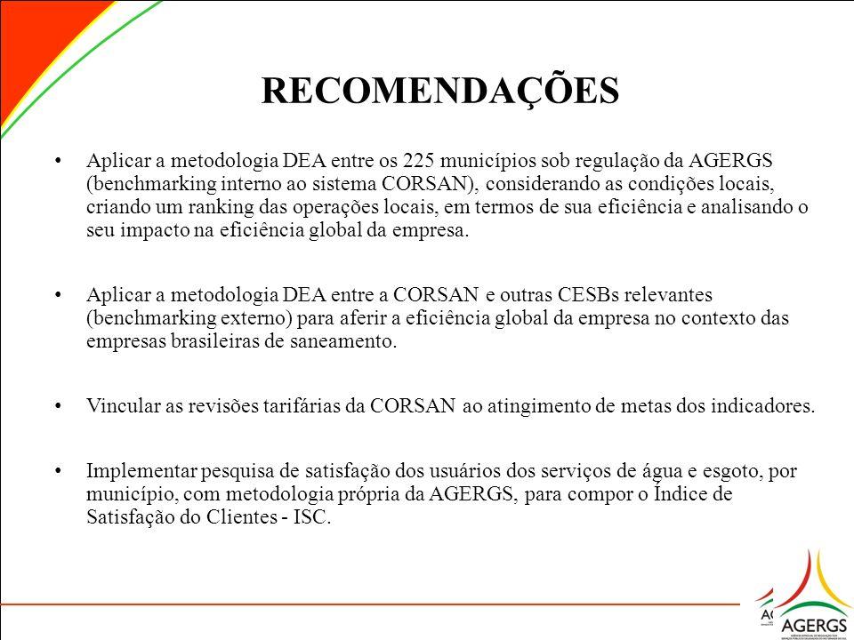 RECOMENDAÇÕES Aplicar a metodologia DEA entre os 225 municípios sob regulação da AGERGS (benchmarking interno ao sistema CORSAN), considerando as cond