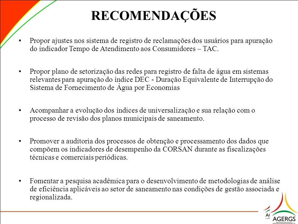 RECOMENDAÇÕES Propor ajustes nos sistema de registro de reclamações dos usuários para apuração do indicador Tempo de Atendimento aos Consumidores – TA