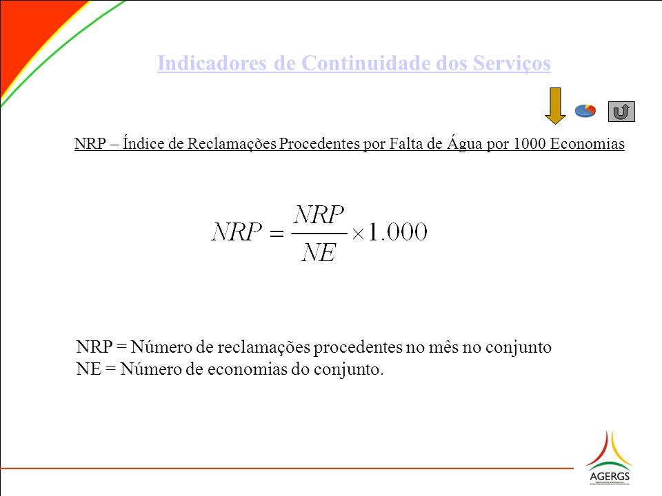 Indicadores de Continuidade dos Serviços NRP = Número de reclamações procedentes no mês no conjunto NE = Número de economias do conjunto. NRP – Índice