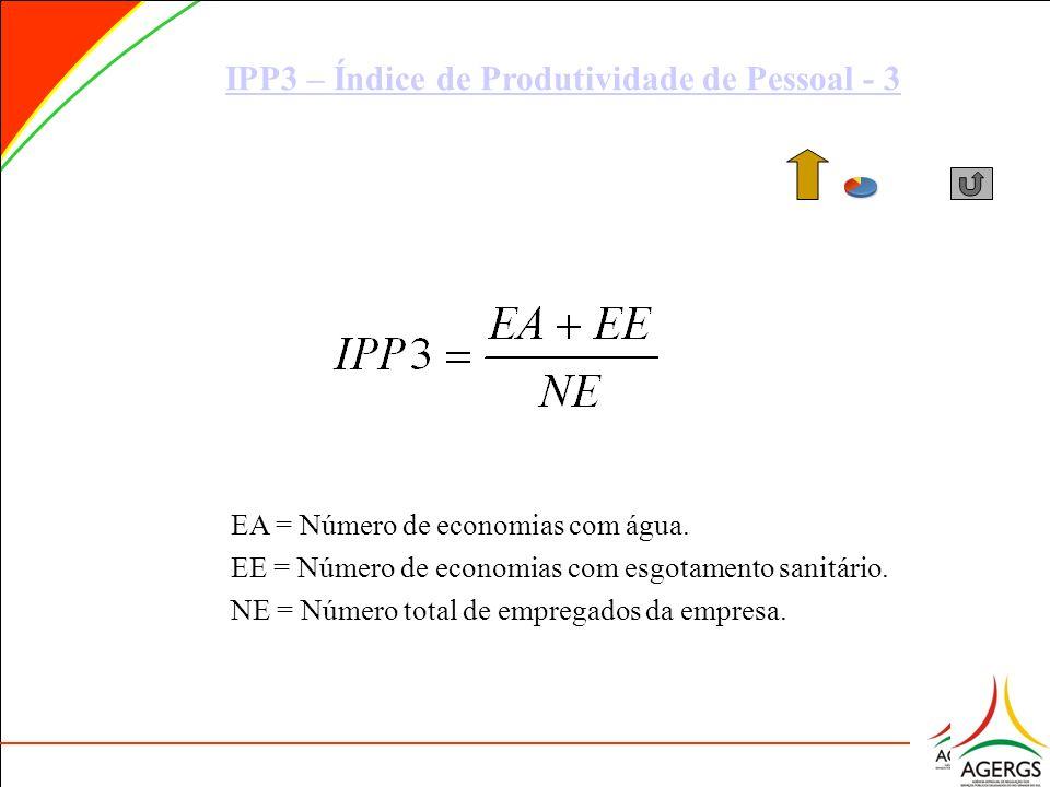 IPP3 – Índice de Produtividade de Pessoal - 3 EA = Número de economias com água. EE = Número de economias com esgotamento sanitário. NE = Número total
