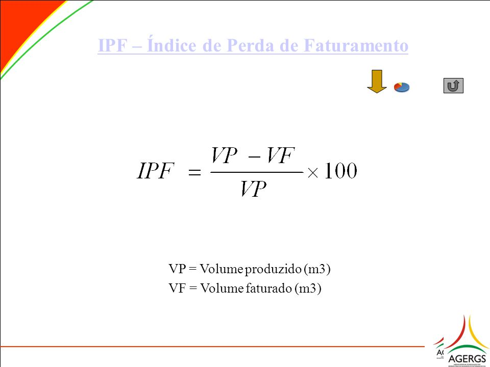 IPF – Índice de Perda de Faturamento VP = Volume produzido (m3) VF = Volume faturado (m3)