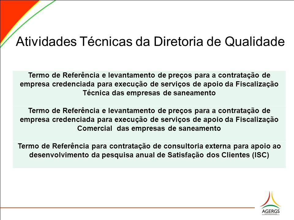 Apresentação Técnica na Reunião Anual de Prestação de Contas da CORSAN (FAMURS) Reuniões Técnicas de Saneamento com Associações de Municípios (7) Análise da minuta de contrato de adesão da CORSAN Análise e encaminhamentos de Solicitações de Ouvidoria Fiscalização Técnica na sede da CORSAN e nos municípios de Tavares, Capela de Santana e Paverama – (em andamento) Fiscalização Comercial na sede CORSAN e nos municípios de Alvorada e Bento Gonçalves (em andamento) Atividades Técnicas da Diretoria de Qualidade