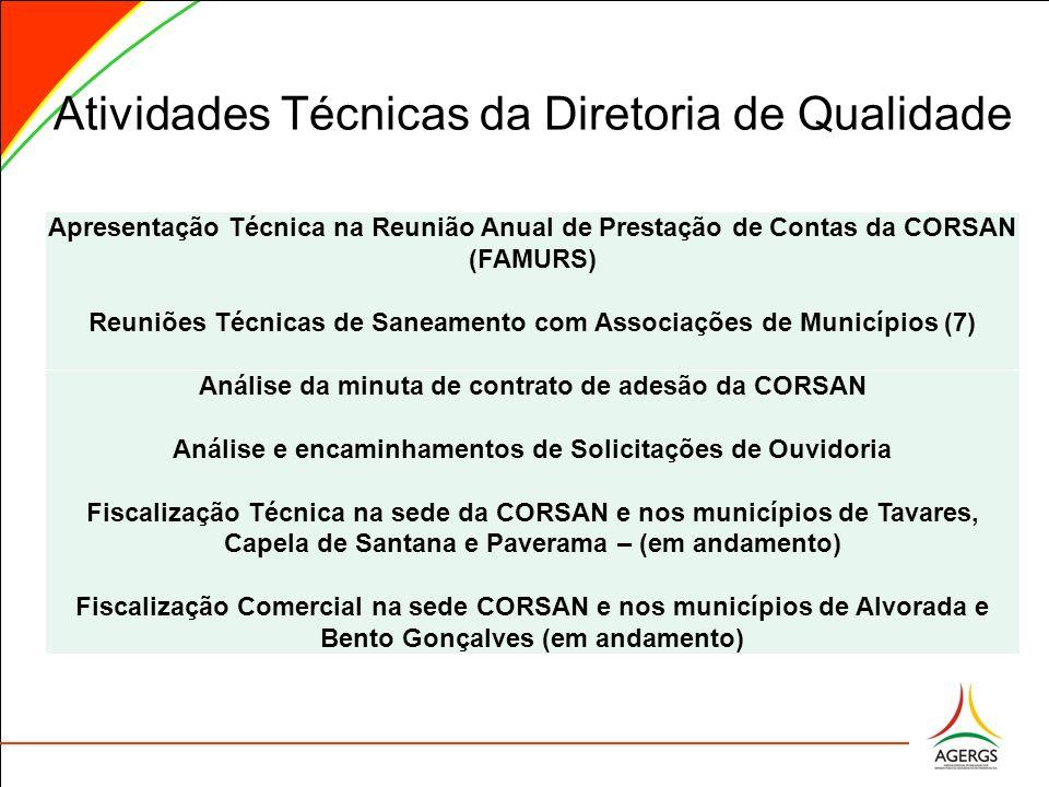 Apresentação Técnica na Reunião Anual de Prestação de Contas da CORSAN (FAMURS) Reuniões Técnicas de Saneamento com Associações de Municípios (7) Anál