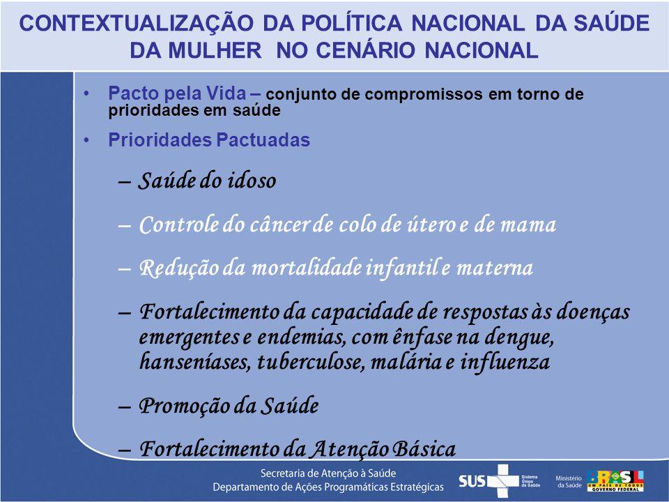 CONTEXTUALIZAÇÃO DA POLÍTICA NACIONAL DA SAÚDE DA MULHER NO CENÁRIO NACIONAL Pacto pela Vida – conjunto de compromissos em torno de prioridades em saú