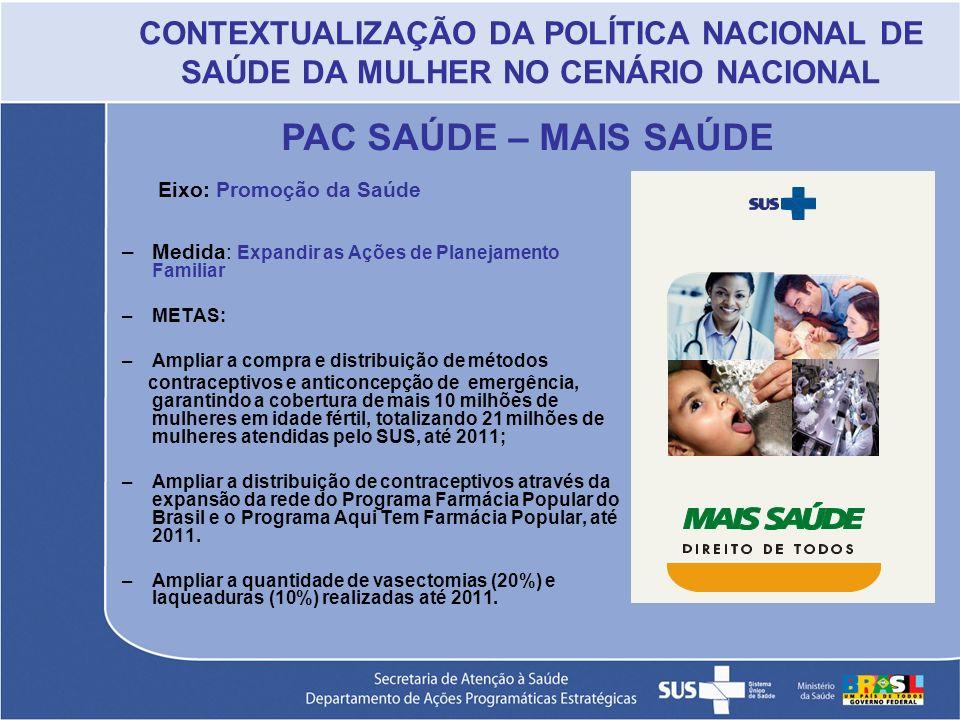 CONTEXTUALIZAÇÃO DA POLÍTICA NACIONAL DE SAÚDE DA MULHER NO CENÁRIO NACIONAL Eixo: Promoção da Saúde –Medida: Expandir as Ações de Planejamento Famili