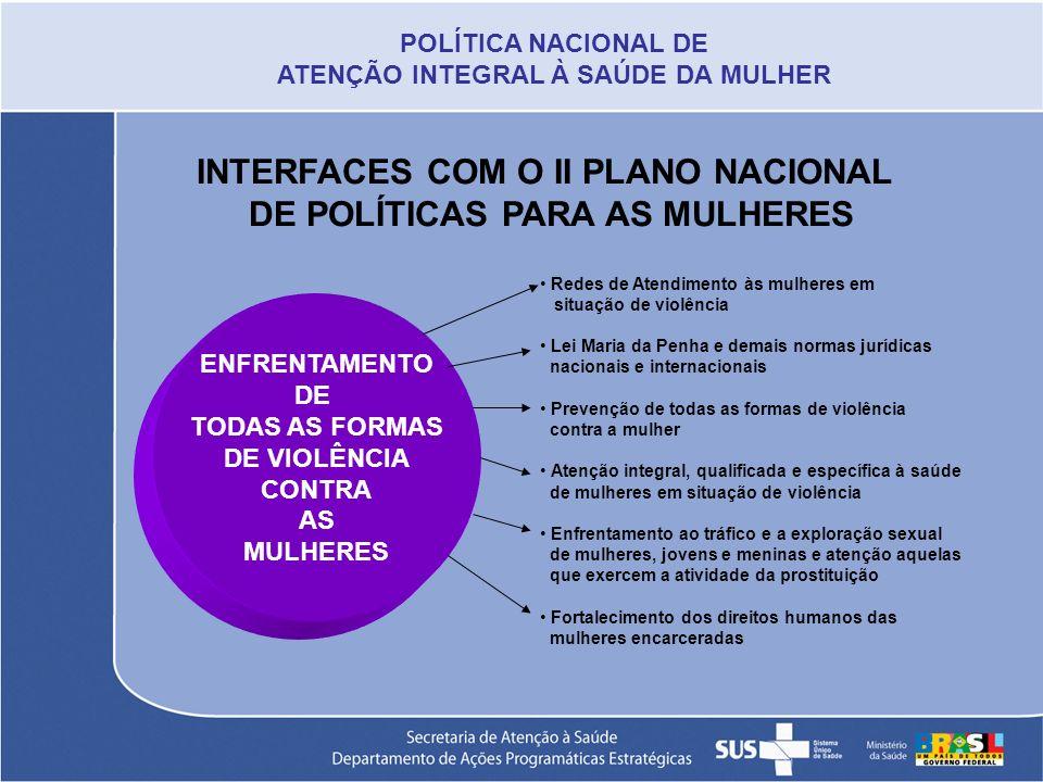 ENFRENTAMENTO DE TODAS AS FORMAS DE VIOLÊNCIA CONTRA AS MULHERES INTERFACES COM O II PLANO NACIONAL DE POLÍTICAS PARA AS MULHERES Redes de Atendimento