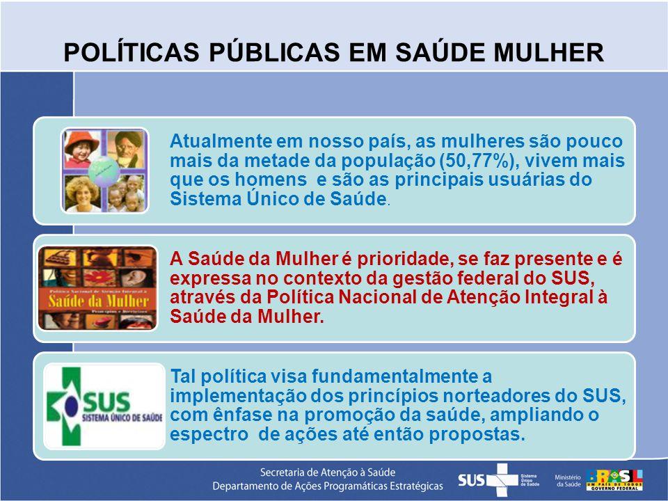 ATENÇÃO AO CÂNCER NAS MULHERES MARCO CONCEITUAL POLÍTICA NACIONAL DE ATENÇÃO ONCOLÓGICA, INSTITUÍDA PELA PORTARIA Nº.