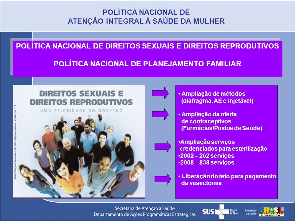 POLÍTICA NACIONAL DE DIREITOS SEXUAIS E DIREITOS REPRODUTIVOS POLÍTICA NACIONAL DE PLANEJAMENTO FAMILIAR Ampliação de métodos (diafragma, AE e injetáv